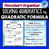 Solving Quadratic Equations by QUADRATIC FORMULA *Flowchart* Graphic Organizer