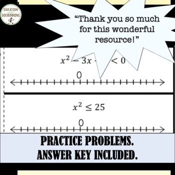 Solving Quadratic Inequalities by graphing on a number line Notes for alg2