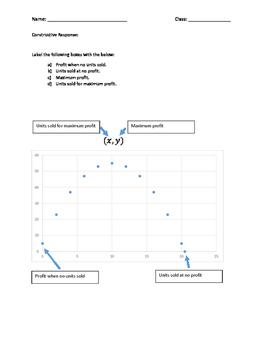 Solving Quadratics Assessment