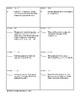 Solving Quadratics Bundle!  (algebra)