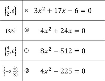 Quadratics- Solving by Factoring a=1, a>1, difference of squares, & GCF
