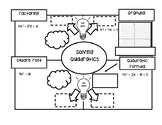 Solving Quadratics Graphic Organizer- 4 Methods