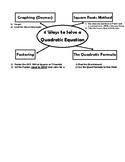 Solving Quadratics Graphic Organizer LEAP Algebra I