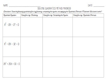 Solving Quadratics Method Madness Worksheet!
