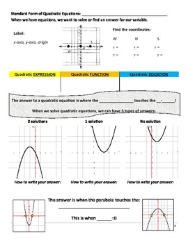 Solving Quadratics and Exploring Quadratics