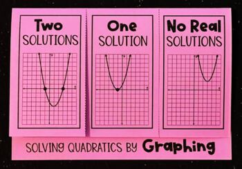 Solving Quadratics by Graphing (Algebra Foldable)