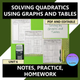 Solving Quadratics by Graphs and Tables Notes Practice Homework Editable U6