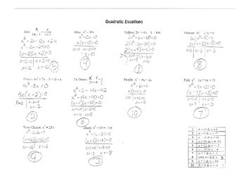 Solving Quadratics~St. Patrick's Day Color by Numbers