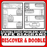 Solving Ratio Problems with Tape Diagrams Discover & Doodle