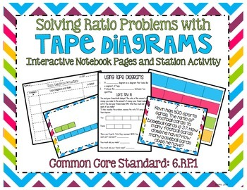 Solving ratio problems with tape diagrams interactive notebook tpt solving ratio problems with tape diagrams interactive notebook ccuart Gallery