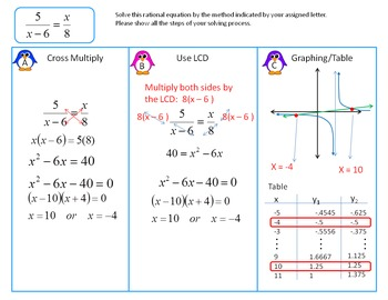 Solving Rational Equations Rotation Activity