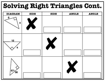 Solving Right Triangles Cut and Paste