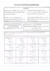 Solving Simple Equations Guided Notes