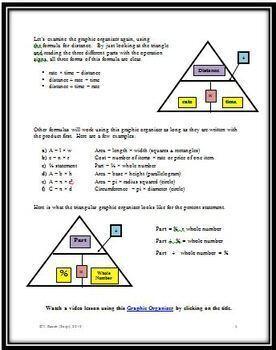 Solving Math Formulas Using a Graphic Organizer (Includes Video Lesson)