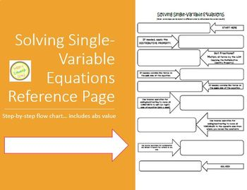 Solving Single-Variable Equations Flow Chart with notes for Abs Value & Vocab