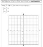 Solving Special Systems of Linear Equations Graphically Lesson