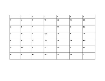 Solving Subtraction Equations Connect 4