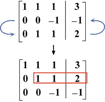Solving System of Equations by Elimination & Gaussian Elimination