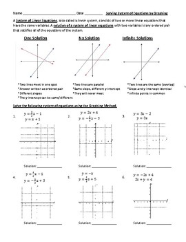 Solving System of Equations by Graphing (Linear Systems)