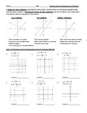 Solving System of Equations by Graphing (Linear Systems) W