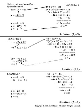 Solving System of Equations by Substitution Crossword Puzzle