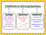 Solving System of Equations by Substitution, Elimination, and Graphing Task