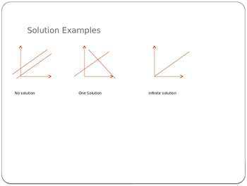 Solving System of Linear Equations