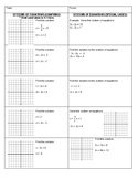 Solving Systems By Graphing & Special Cases - Test Review