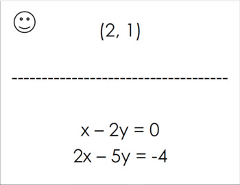 Solving Systems Circuit (Substitution)