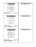 Solving Systems Graphic Organizer with KEY