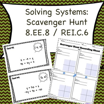 Solving Systems Scavenger Hunt Level 2 (8.EE.8 / REI.C.6)