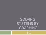 Solving Systems by Graphing - Algebra I