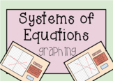 Solving Systems by Graphing Boom Cards™ task cards - Onlin