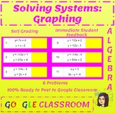 Solving Systems by Graphing - Google Sheet