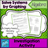 Solving Systems by Graphing Investigation Activity