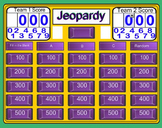 Solving Systems by Graphing Jeopardy SmartBoard