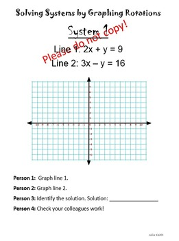 Solving Systems by Graphing Rotations