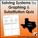 Solving Systems by Graphing & Substitution Quiz (A3F, A5C)
