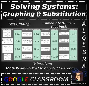 Solving Systems by Graphing and Substitution - Google classroom ready