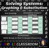 Solving Systems by Graphing and Substitution - Google clas