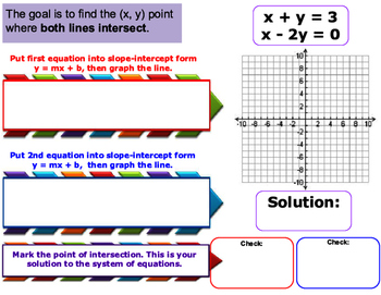 Solving Systems by Graphing with Answers