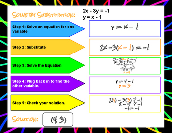 Solving Systems by Substitution Task Cards