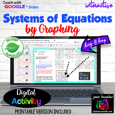 Solving Systems of Equations by Graphing with GOOGLE Slides