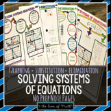 Solving Systems of Equation No Prep Note Pages