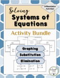Solving Systems of Equations Activity Bundle