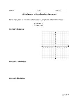 Solving Systems of Equations- Analyzing the Three Methods
