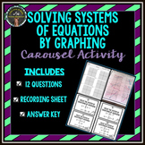Solving Systems of Equations By Graphing Carousel Activity