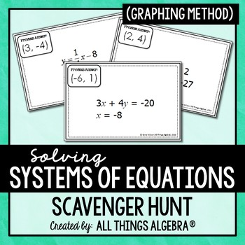 Systems of Equations Scavenger Hunt (Graphing Method)