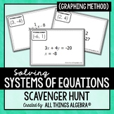 Solving Systems of Equations by Graphing - Scavenger Hunt