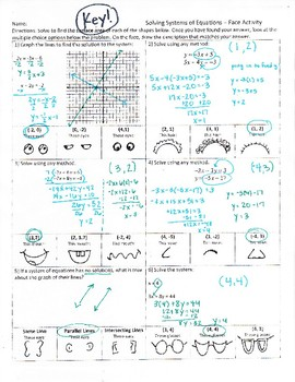 Solving Systems of Equations - Cartoon Drawing Activity
